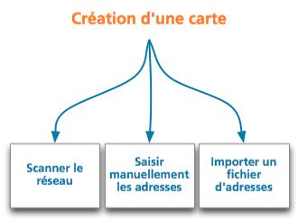 creation_d_une_carte.png